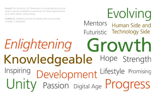 Word List for Educators of Tomorrow image 7 of 12